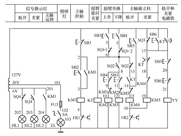 Z3050摇臂钻床控制电路图